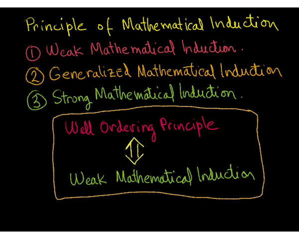 The Well Ordering Principle (equivalency between Well ordering Principle and Induction principle)
